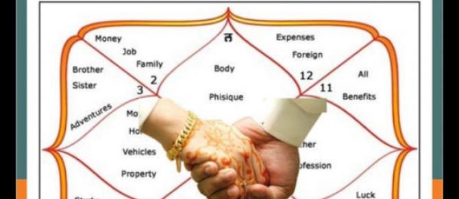 Remedies To Overcome Mangalik Dosha In Your Kundali