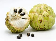 Fruits Diabetics Should Avoid Custard Apple