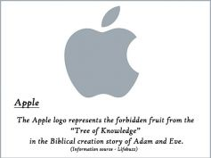 Creative Logos With Their Brilliant Hidden Meanings!