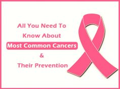 All You Need To Know About Most Common Cancers & Their Prevention
