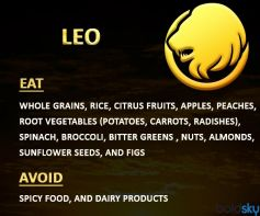 Here's What You Should Eat As Per Your Zodiac Sign