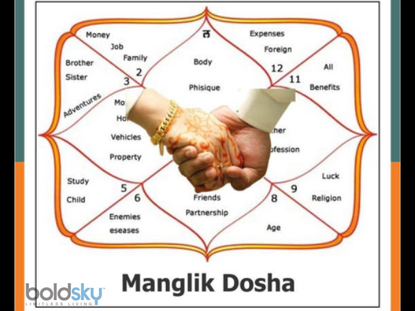 Remedies To Overcome Mangalik Dosha In Your Kundali